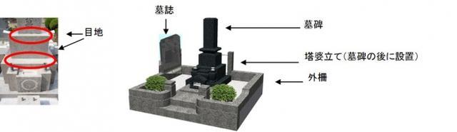 画像5: お盆にお墓参りをする際にはお墓のコンディションをチェック/株式会社メモリアルアートの大野屋