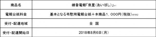 画像2: 新たな弔慰用電報台紙「線香電報『哀星(あいぼし)』」の販売開始/西日本電信電話株式会社