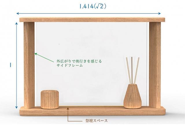 画像2: 『Being Frame』の特徴