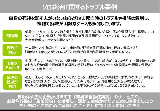 画像: 調査結果まとめ - 鎌倉新書 広報担当より