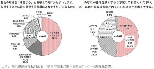 画像: 株式取得の背景
