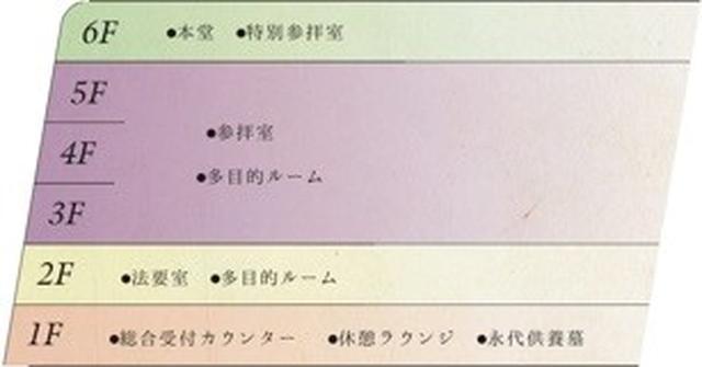 画像2: 「堂内墓地 大阪御廟」特徴