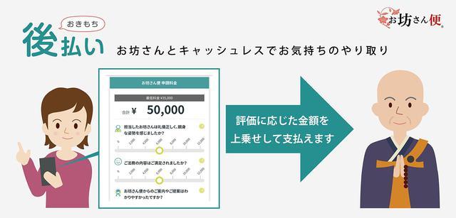 画像: 「お坊さん便」に日本初のポスト・プライシングサービスを導入。想いを反映した支払い額を自ら決定。/株式会社よりそう