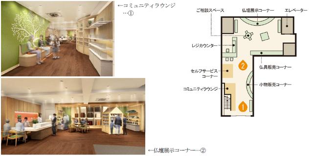 画像: 1階:仏壇・小物販売、仏壇展示コーナー、コミュニティラウンジ
