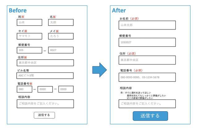 画像: 今あるサイトをちょこっと改善!すぐできる問合せ件数向上施策