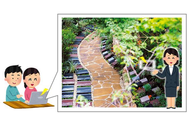 画像: 自宅で、樹木葬・納骨堂が見学できる「オンライン見学案内サービス」を開始/株式会社アンカレッジ