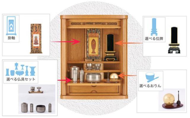 画像3: ライフスタイルに合わせてプロが「お仏壇+仏具」をご提案「シンプルプライス仏壇」/株式会社メモリアルアートの大野屋