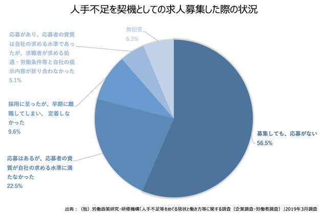 画像: www.jil.go.jp