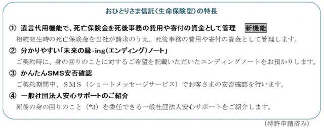画像2: 三井住友信託銀行、おひとりさま信託(生命保険型)の取扱い開始