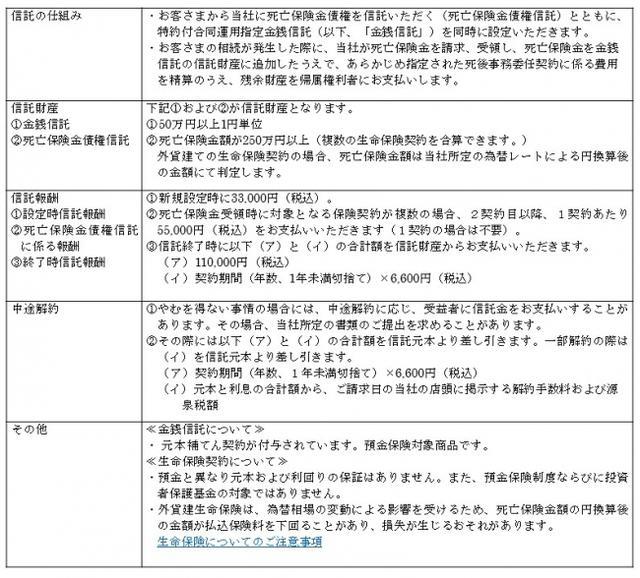 画像3: 三井住友信託銀行、おひとりさま信託(生命保険型)の取扱い開始