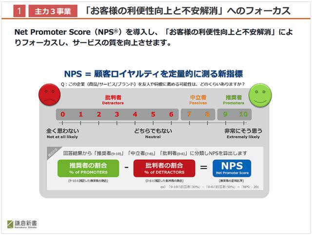 画像: NPSの活用について。株式会社鎌倉新書 2020年1月期決算説明資料より contents.xj-storage.jp
