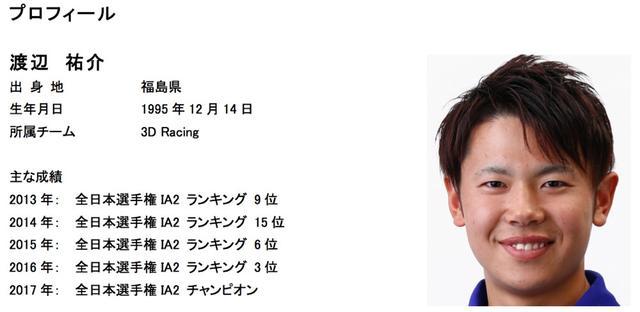 画像2: 全日本から世界へ