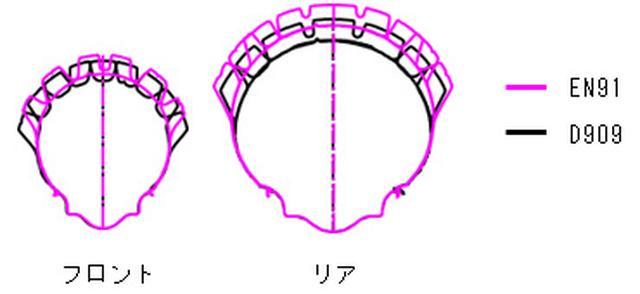 画像2: ダンロップから新作エンデューロタイヤ、大エアボリュームで新機軸