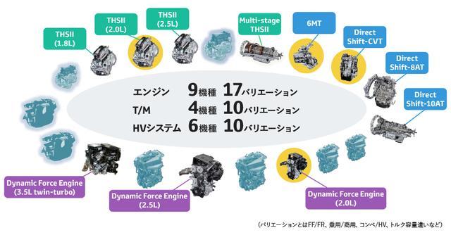 画像1: 新型直列4気筒2.0L直噴エンジン 「Dynamic Force Engine (2.0L)」