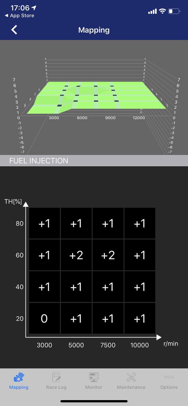 画像: ヤマハが用意しているプリセットの「YZ450F用ハードヒッティング」モード