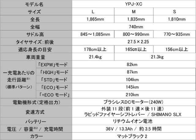 画像2: YAMAHA YPJ-XC