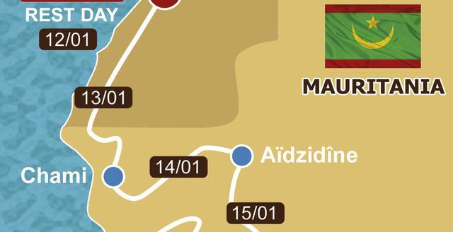 画像1: 1月14日(火) ステージ7 モーリタニア シャミ~アイジディン 477,95km