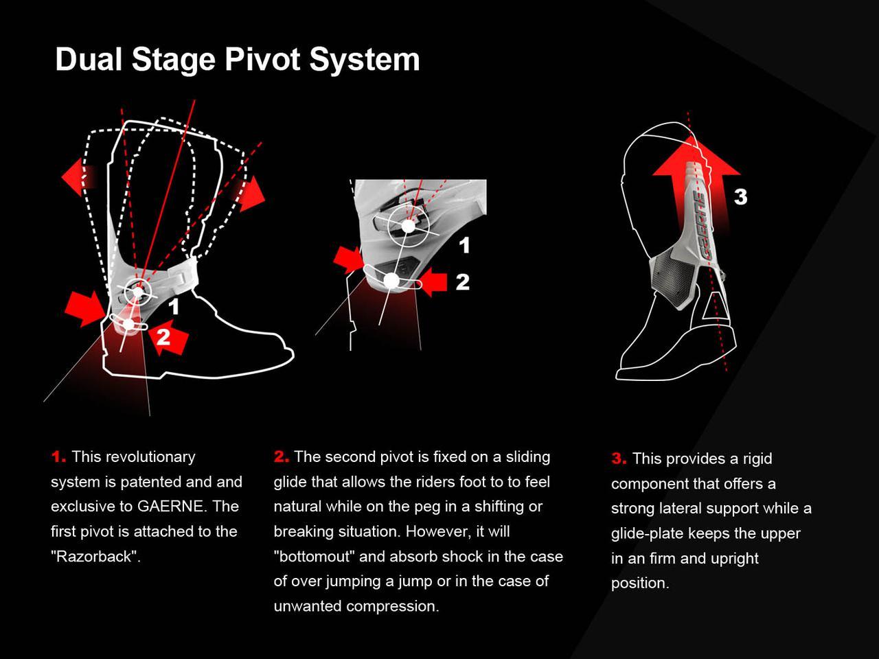 画像: 強度・剛性の高い樹脂パーツでプロテクション効果を高めながら2つのピボットがスムーズな動きを確保している。