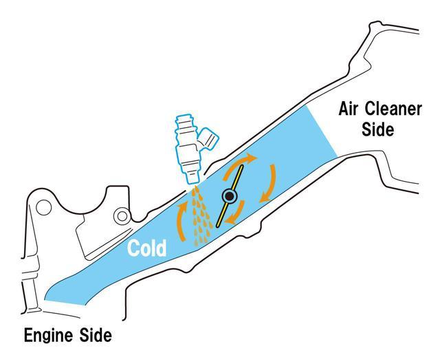 画像4: 車体がコンパクトに、ナローになったうえで、エアボックスが大容量に