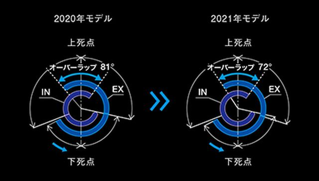 画像2: モデルチェンジされた、シリンダーヘッド