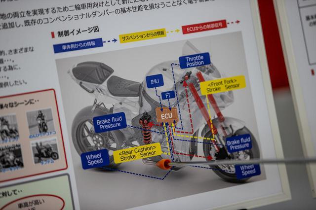画像: モーターサイクルの体験を豊かにする「EERA」