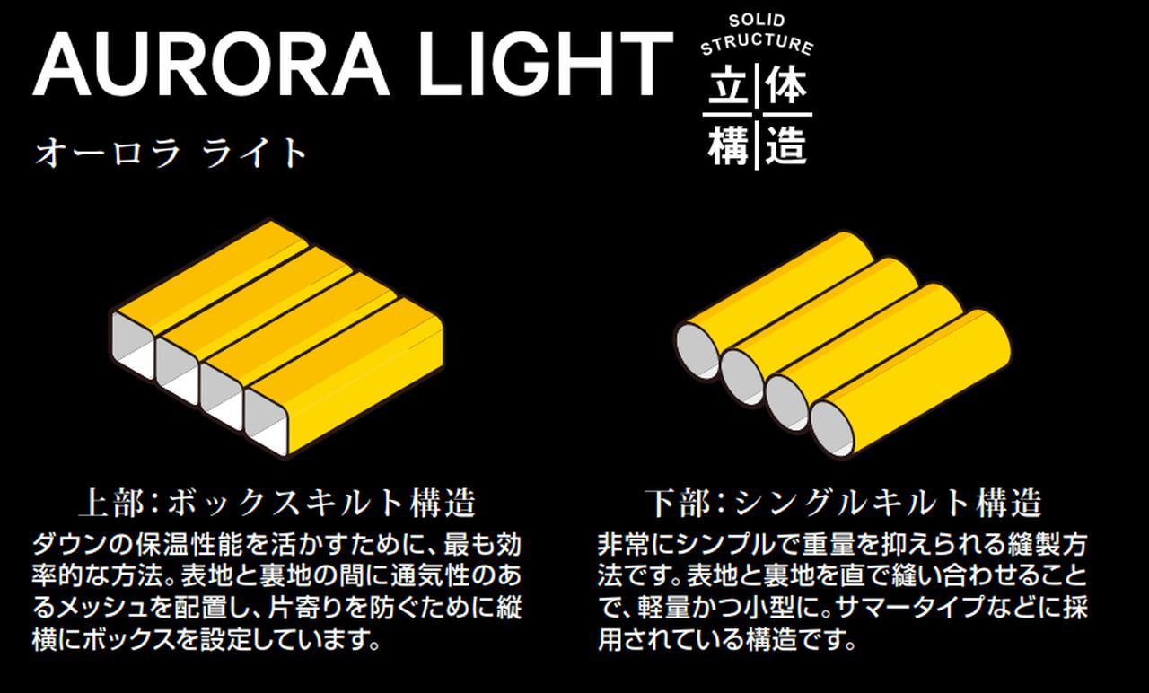 Images : 4番目の画像 - オーロラライト - Off1.jp(オフワン・ドット・ジェイピー)