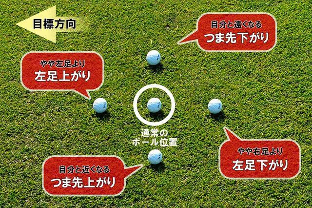 画像: 傾斜の基本ボール位置を知っておこう