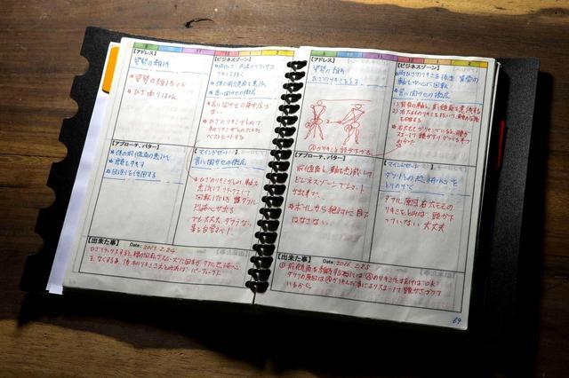 画像: 著者が使用したノート。言葉だけでなく、ときにはイラストを書き入れることもあった。