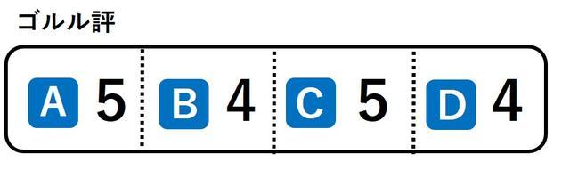 画像2: 9.ひんやり日焼け止め-5℃(桐灰化学)