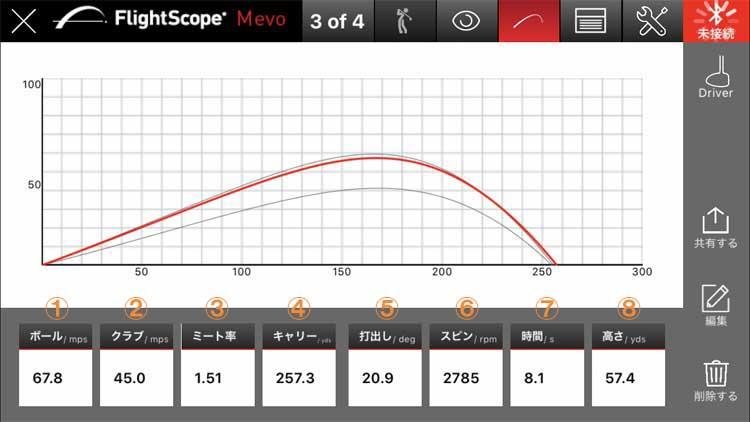 画像: 「mevo(ミーボ)」の測定結果画面