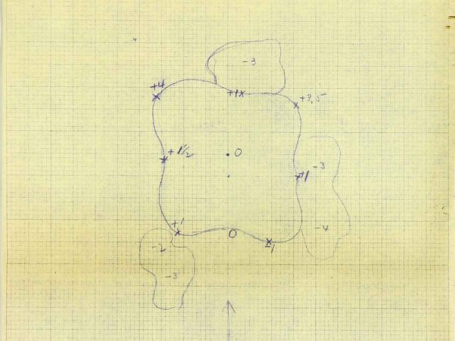 画像: 地形に貼り付けるようにグリーンを造成。まず四角形を想定し、隅を落として形を造り出す。円形ではなく四角形を想定するのは当時の米国設計に通じる