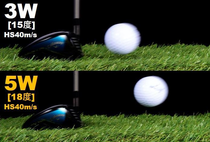 画像: ヘッドスピード40m/sだと「3W」ではスピンレスのライナー性でドロップ弾道となりキャリーが伸びない。「5W」だとボールがしっかり浮いてキャリーもトータルも「3W」を上回った