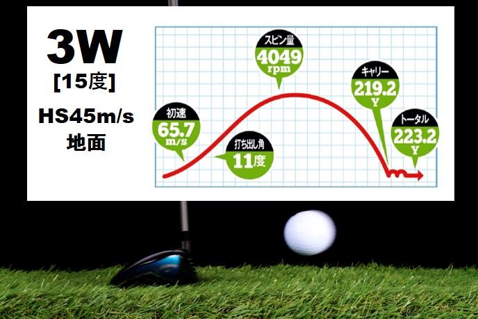 画像: ヘッドスピードがあれば地べたからでもスピン量が確保できるため、出だしが低くてもある程度の高さまでボールを浮かすことができた
