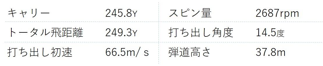 画像2: 【プロギアRSF】