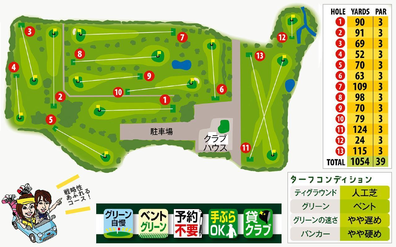画像: ぜんぶで13ホール。グリーンはベント芝