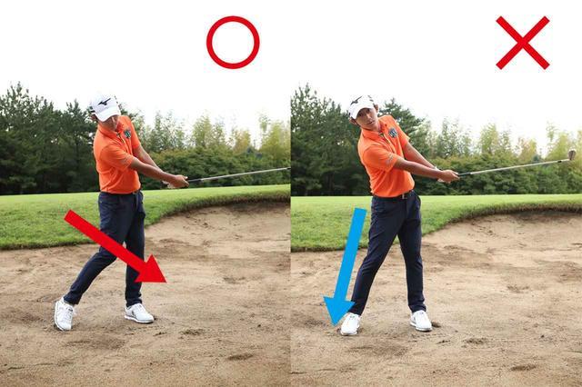画像: (左)あらかじめ左6、右4の体重でアドレスしておくと上から打ちやすい。(右)右足体重で構えると、バンカーではダフりやすい