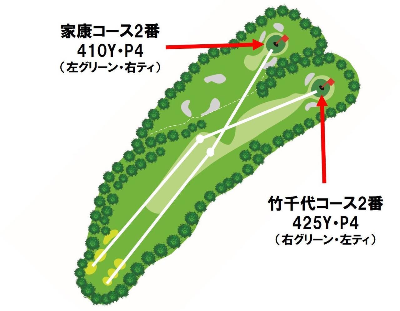 画像2: 東海エリアは 日本一合理的 ! フェアウェイど真ん中にカート道