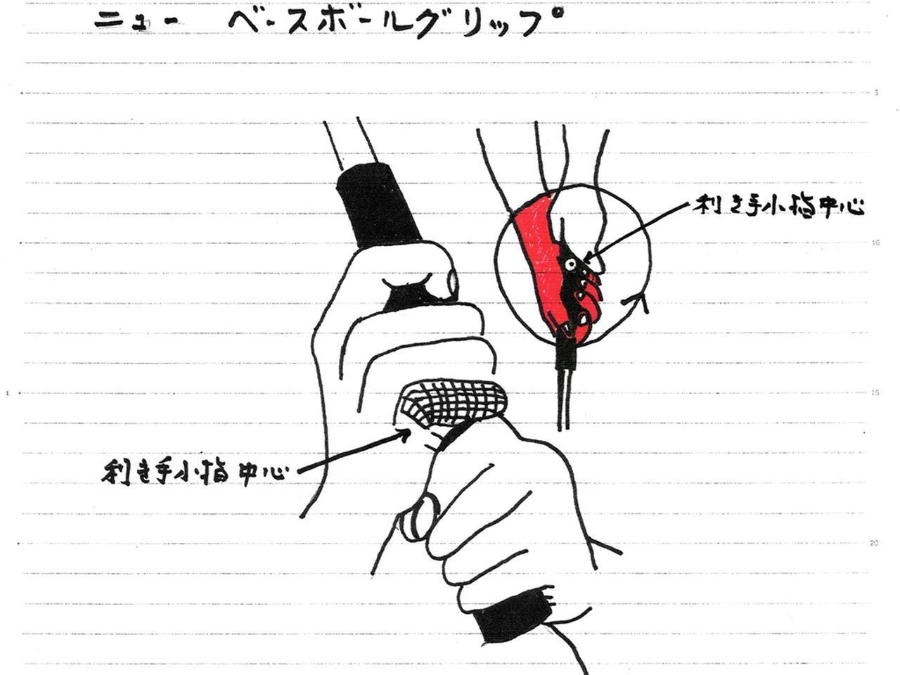 画像: 利き手を上手く生かすため、クラブを支えるのは利き手の手のひらで、利き手の小指を中心にスウィングする