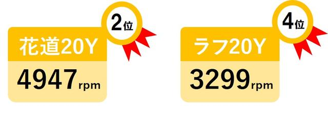 画像1: 「ボーケイSM7(Sグラインド)」(タイトリスト)