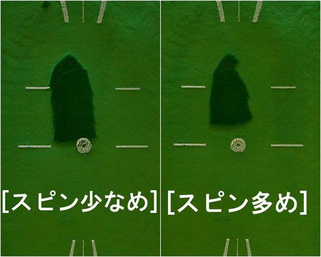 画像: (左)入射角がゆるやかなインパクト (右)入射角が鋭角な「上から」インパクト