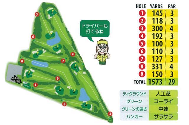 画像: ドライバーが打てるホールもあり、本格的なゴルフが楽しめる9ホール
