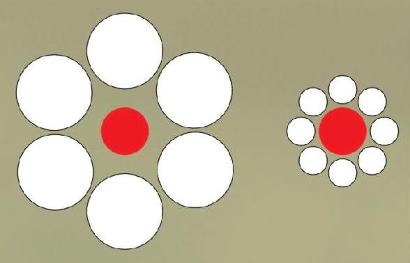 画像: 赤い丸は同じ大きさだが、大きな円で囲まれた左のほうが小さく見える