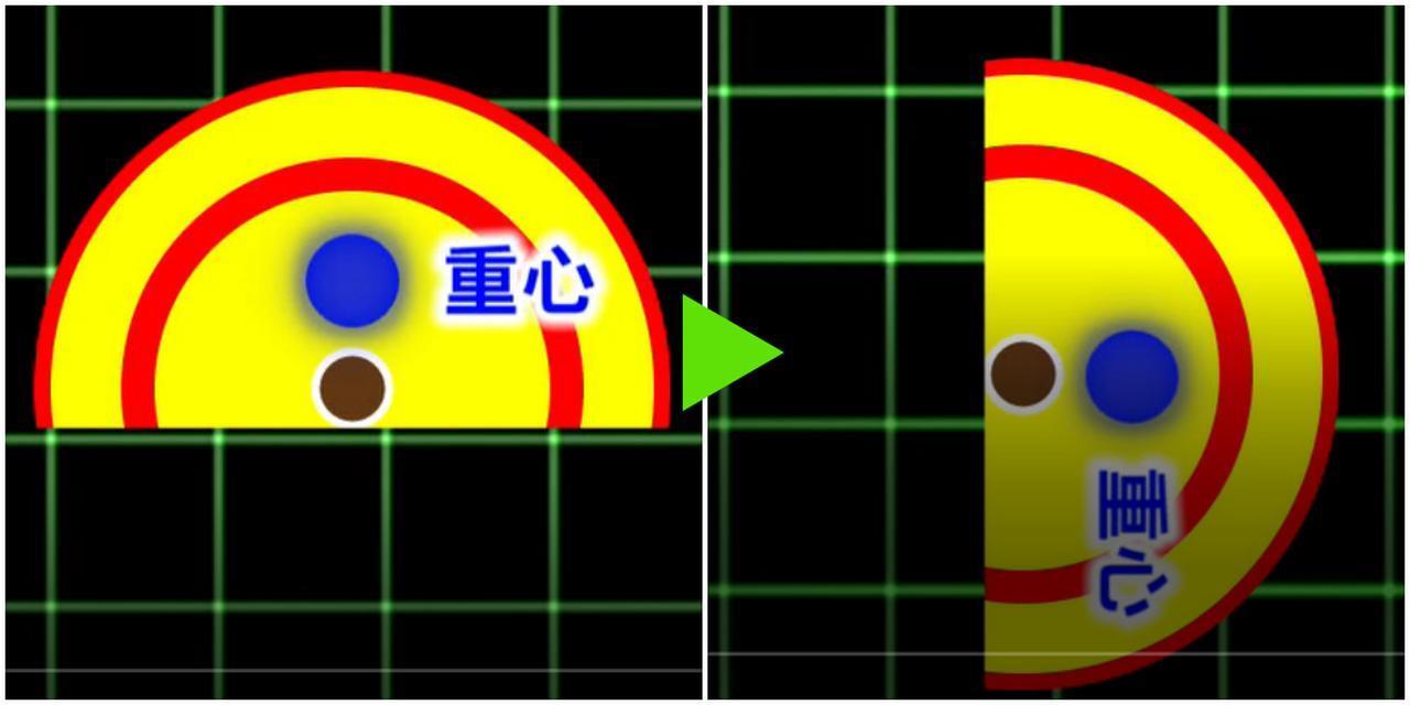 画像: アドレス(左)からトップ(右)へ。軸(茶色のポイント)をずらさせに右に回れば重心は自然と右へ移る