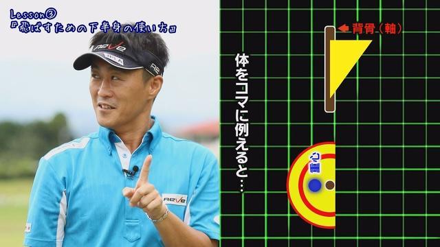 画像: ③「飛距離が簡単に伸びる下半身の使い方」今泉健太郎の『ビッグボールテクノロジー』 www.youtube.com