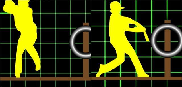 画像: 今泉理論はタイヤ打ちと同じ。叩いた後は惰性