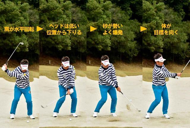 画像: ショットの際は、肩・腰・ひざは水平を回転させましょう。水平なアドレスはこの動きのためです