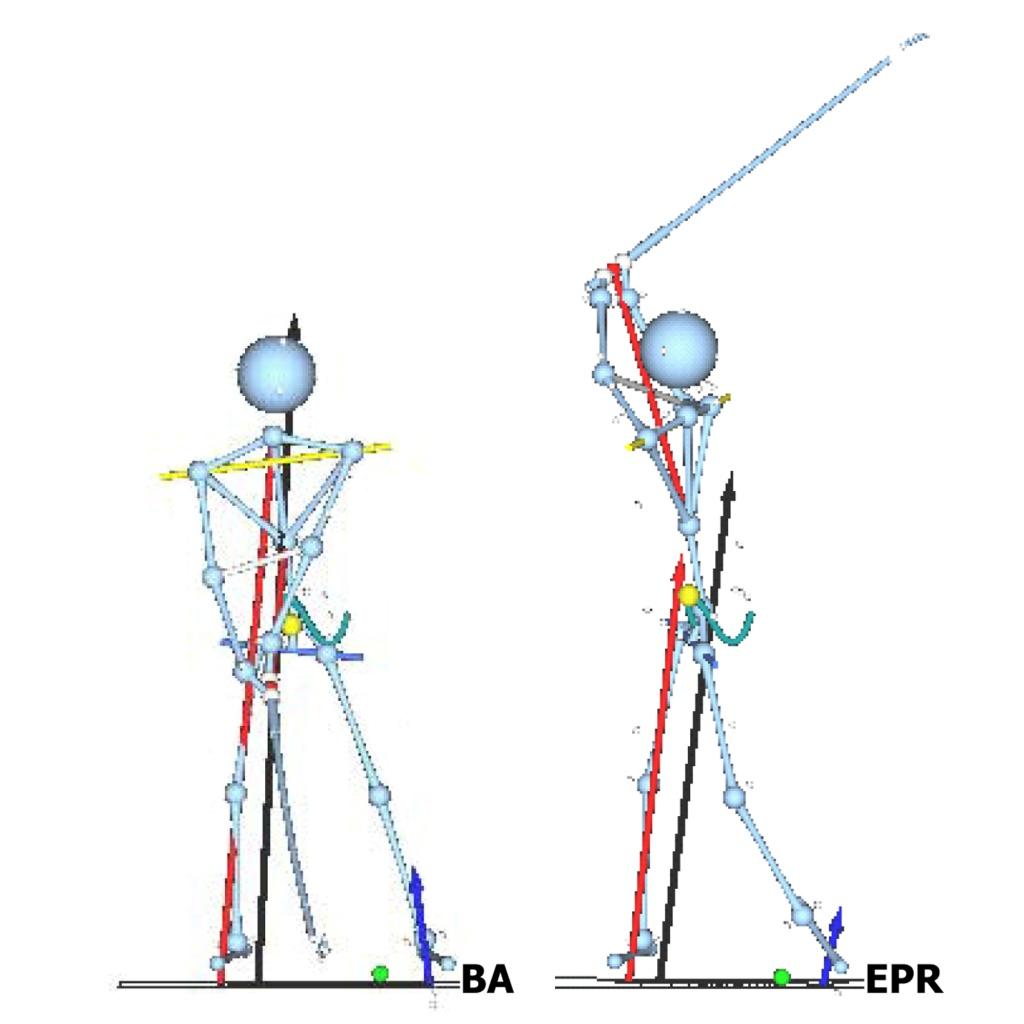 画像: 図は南出プロのスウィングをデータ化したもの。赤線は右足、青線は左足で、地面からの反力を示したもの。黒線は赤と青の合力で、始動で地面を踏むことで、上向きの力が発生し、その反動でクラブが上がっていることがわかる