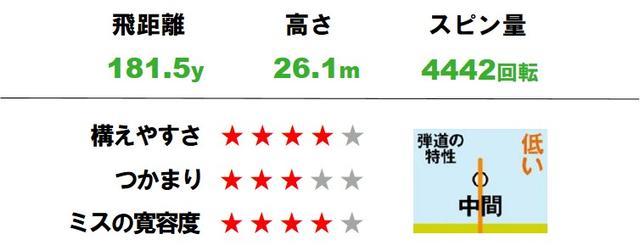 画像2: EZONE GT ユーティリティ(ヨネックス)
