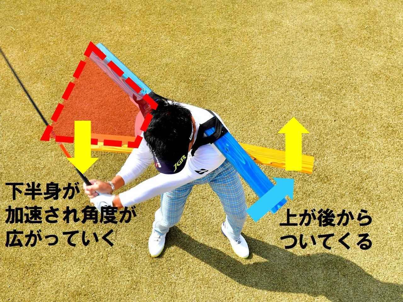 画像: 切り返しで上下の板の差が最大になっている。左足は踏み込み、左腰もターンしていることがわかる