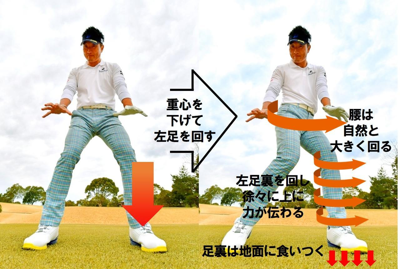 画像1: いきなり腰を切る「下半身リード」では意味がない